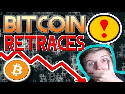 Bitcoin (BTC) Retraces… Nasdaq Entering Cryptocurrency Markets?