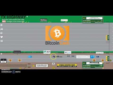 Bitcoin Cash Fork? tak i nie … a bitcoin po 700K  przekonuje fundusz inwestycyjny