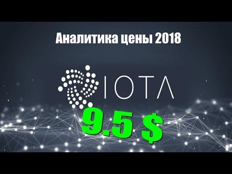 IOTA Прогноз цены аналитика 2018 год будет рост курса