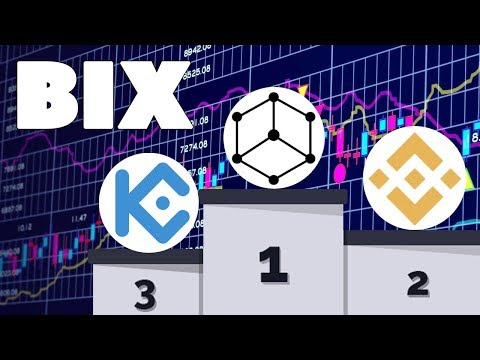 Bibox Exchange Token (BIX) – 6x Gains – Better than Binance Coin and Kucoin Shares?