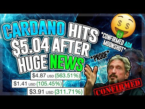 Cardano (ADA) HUGE News Announcement! Market Analysis On The Future! *MUST SEE* Price Prediction!