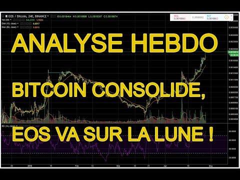 ANALYSE – BTC consolide, EOS s'envole ! – 27 avril