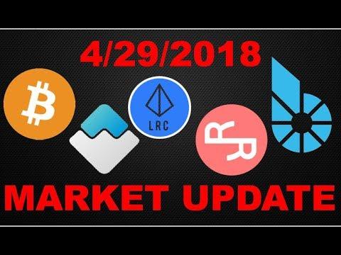 Market Update 4/29/2018: Bitcoin (BTC)/ RChain (RHOC)/ Waves /Bitshares (BTS)/ Loopring (LRC)