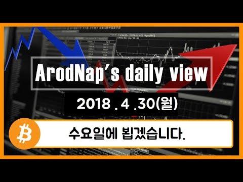 2018.4.30 (SC, XVG, XDN,ETH, TRX, BCH, SRN) // 비트코인 알트코인 스윙 차트 분석/ arodnap daily view 데일리 뷰