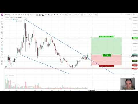Nouveau plan de trade Bitcoin/Neo/Ethereum  POINT HEBDO ANALYSE CRYPTO