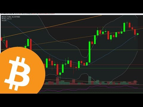Cryptocurrency Analysis LIVE: BTC, EOS, NEO, XLM, TRX