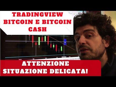 Tradingview bitcoin e bitcoin cash. ATTENZIONE situazione delicata!