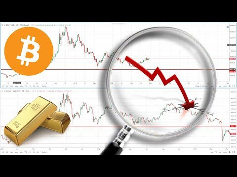 Will Bitcoin Crash like Gold?