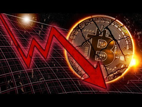 How to Predict the Imminent Bitcoin & Crypto Market Crash