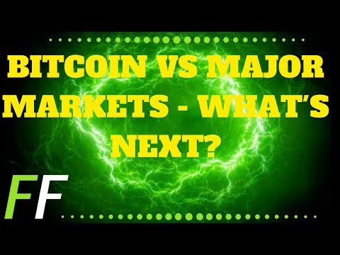✅ BITCOIN PRICE TECHNICAL ANALYSIS AND MAJOR MARKETS COMMENTARY
