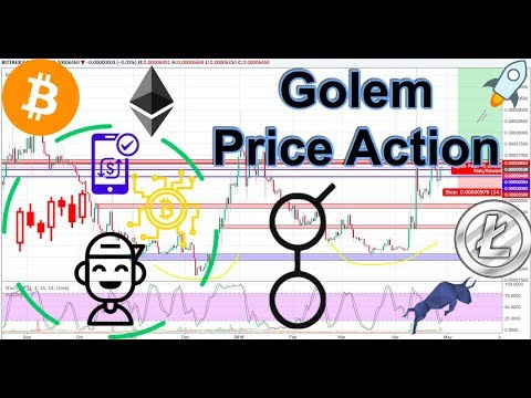 Golem GNT/BTC+ BTC/ETH/LTC Technical Analysis!