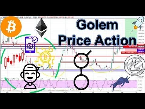 Golem GNT/BTC+ BTC/ETH/LTC Technical Analysis!