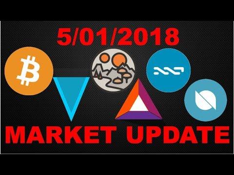 Market Update 5/01/2018: Bitcoin (BTC) / Verge (XVG)/ Decentraland (MANA)/ BAT/Ontology (ONT)/NXT
