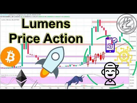 Stellar Lumens (XLM/BTC) + BTC/ETH/LTC Technical Analysis!