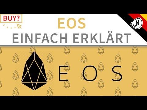EOS einfach erklärt – lohnt sich der Einstieg?