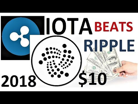 IOTA BREAKING NEWS & PRICE PREDICTION 2018