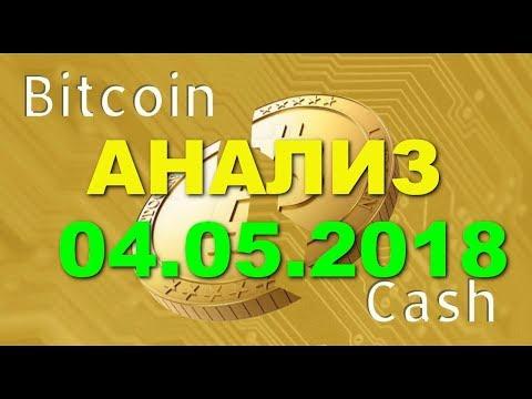 BCH/USD – Bitcoin Cash обзор цены / анализ графика цены на 04.05.2018 / 04 мая 2018 года