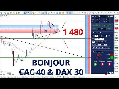 Bitcoin Cash CFD – Test des 1 480 ! Analyse Bonjour CAC 40 et DAX 30 du 04 mai