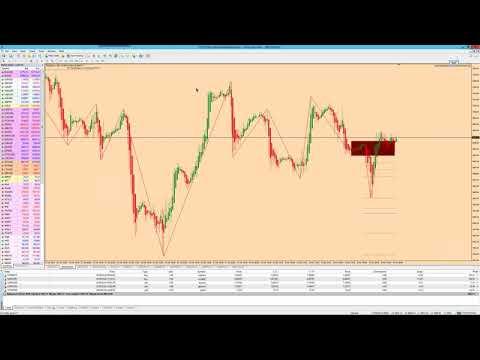 Punkt 10 – Am Puls der Märkte:  DAX, EURUSD, Bitcoin & Gold – 04.05.2018