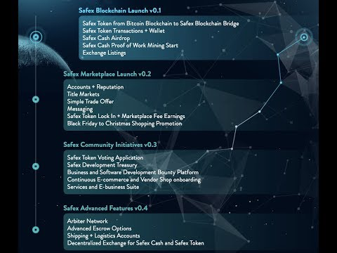 Safex Roadmap Explained May 5th, 2018
