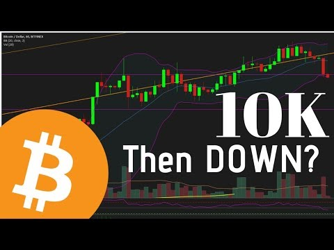Bitcoin 10K Then Down – Crypto Charts & Chat LIVE – EOS, ICX, XZC