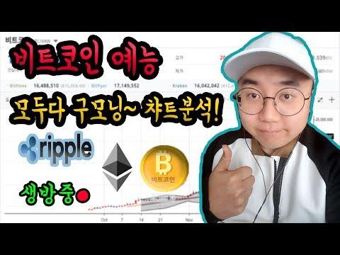 친절한 비트코인 암호화폐 방송 ( 리플 이더리움 ) bitcoin cryptocurrency 5/6 KOR [럭히구봉-LIVE]
