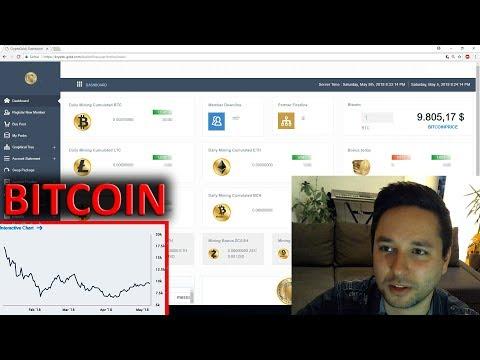 Bitcoin Mining – wie man damit richtig Geld verdient
