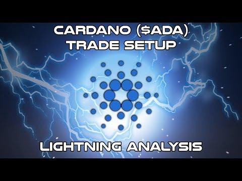 Cardano ($ADA)Trade Setup  – Lightning Analysis – Cryptocurrency Technical Analysis (2018)