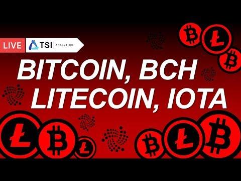 BITCOIN — коррекция. LITECOIN, BITCOIN CASH, IOTA | Прогноз цены на Биткоин, Лайткоин, Криптовалюты
