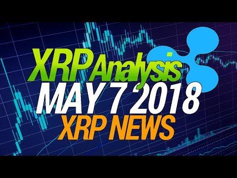 XRP Ripple – Analysis May 7, 2018 – XRP News