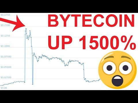 WHAT'S GOING ON WITH BYTECOIN?!