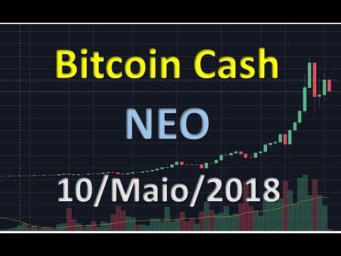 Altcoins: Bitcoin Cash e NEO – Perspectiva Para os Próximos Dias – Análise Técnica de Criptomoedas