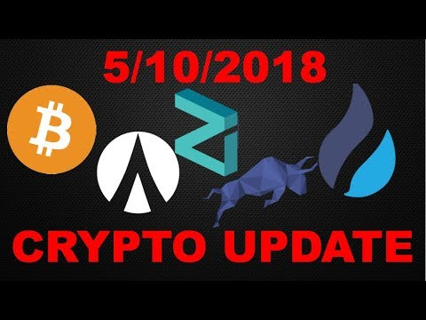 Crypto Update 5/10/2018: Bitcoin /Dentacoin (DCN) /Polymath (POLY) / Huobi Token (HT/ Zilliqa (ZIL)