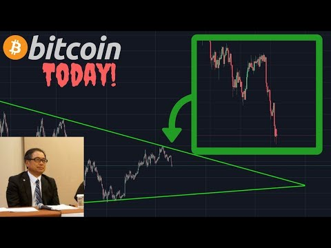 Bitcoin FALLING! Mt. Gox Sell-Off? | Support Lines To Watch [Bitcoin Today]