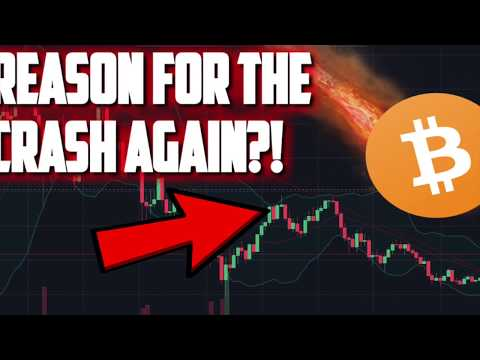The Reason Cryptocurrency is Crashing Right Now? Facebook, FUD, Bitcoin Price