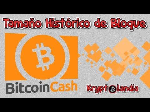 Bitcoin Cash (BCH) | Tamaño Histórico de Bloque