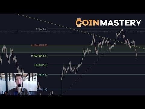 Bitcoin Dumps! Will It Bounce? Korean Exchange Raid, Mining, Macro History – Ep199
