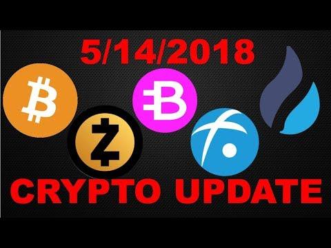 Crypto Update 5/14/2018: Bitcoin /Zcash (ZEC)/ KIN/ Bytecoin (BCN) / Huobi Token (HT/ Zilliqa (ZIL)