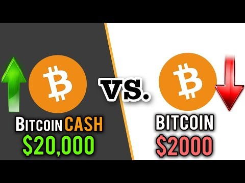 Bitcoin Cash (BCH) WILL replace Bitcoin.. Here's Why | Bitcoin Cash Review & Price Prediction 2018
