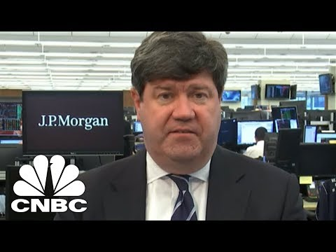 Retailers Could Be On Verge Of Regaining Pricing Power | Trading Nation | CNBC
