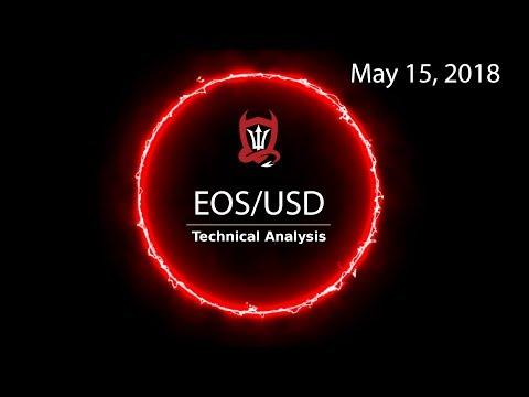 EOS Technical Analysis (EOS/USD) : The floor of the four..?  [05/15/2018]