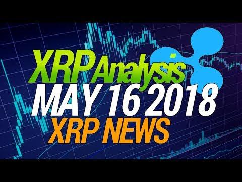 XRP Ripple – Analysis May 16, 2018 – XRP News