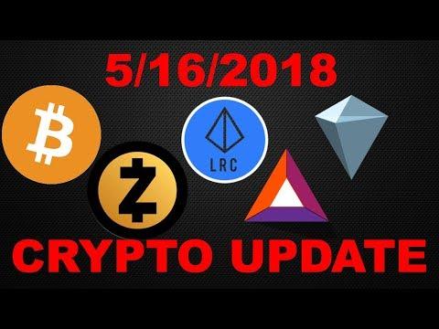 Crypto Update 5/16/2018: Bitcoin (BTC) / BAT/ Loorping (LRC) / Kucoin Shares (KCS) /Zcash