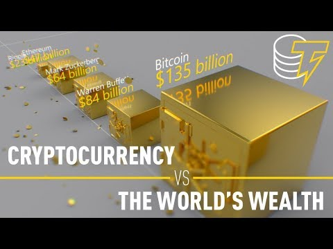 Cryptocurrency vs the World's Wealth