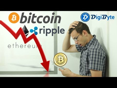 Cryptocurrency is Crashing NOT CORRECTING – HERE IS WHY!