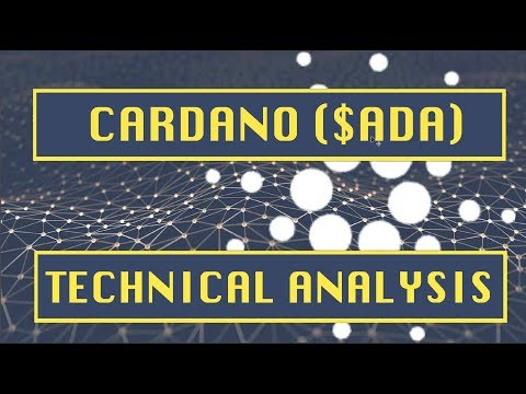 Cardano ($ADA) Good support above 50MA, when to enter? – 16 May 2018