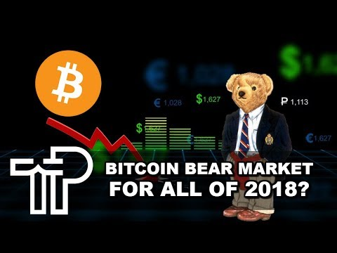 Is Bitcoin Headed Into A Bear Market For The Summer?! Cryptocurrency Bear Market 2018