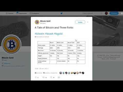 Bitcoin Gold – новый китайский хардфорк биткоина