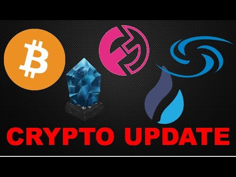 Crypto Update: Bitcoin (BTC) / Syscoin (SYS)/ Augur (REP) / Lisk (LSK) / Huobi Token/ FunFair (FUN)