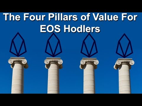The Four Pillars of Value for EOS Hodlers
